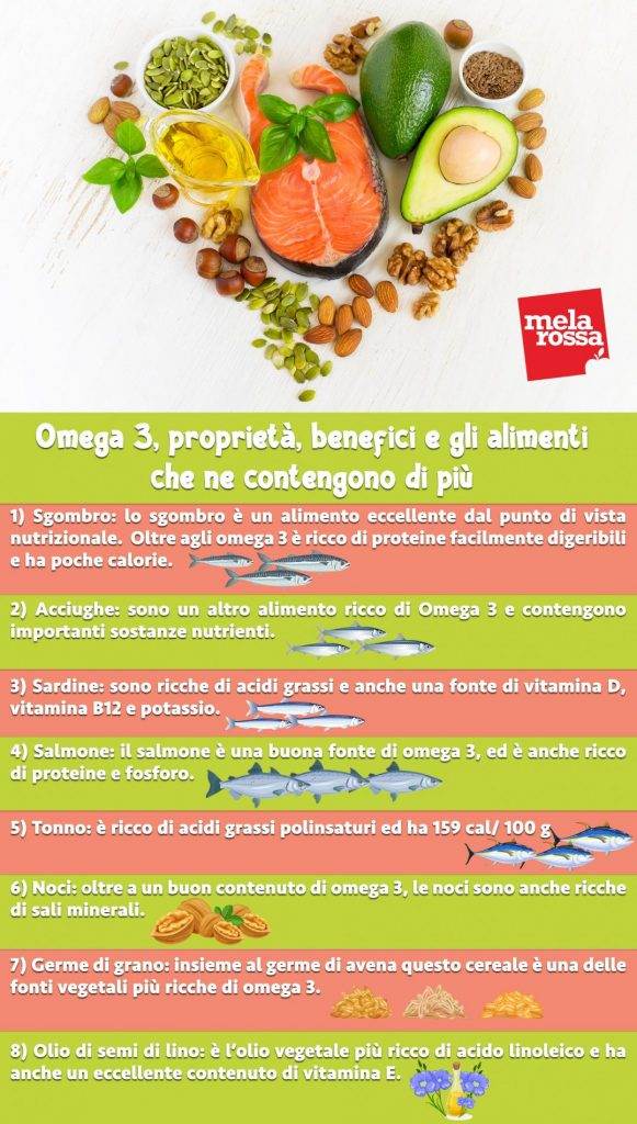 Omega3-proprietà-benefici