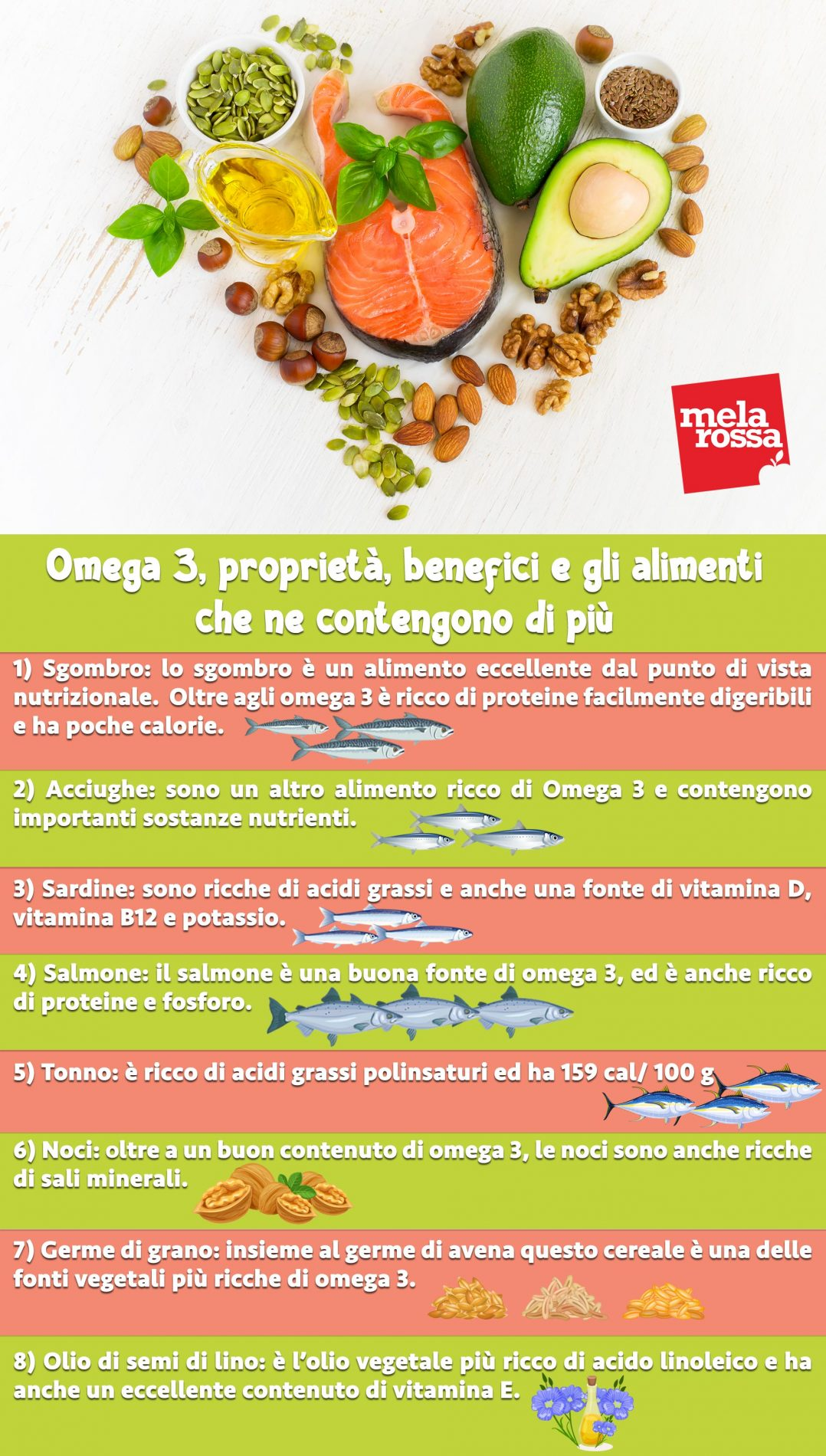 Omega3-proprietà-benefici