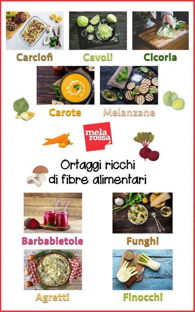 ortaggi ricchi di fibre alimentari