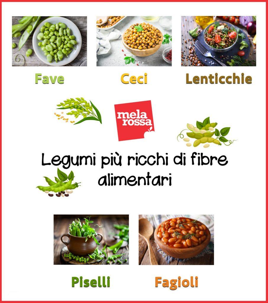 fibre alimentari: legumi
