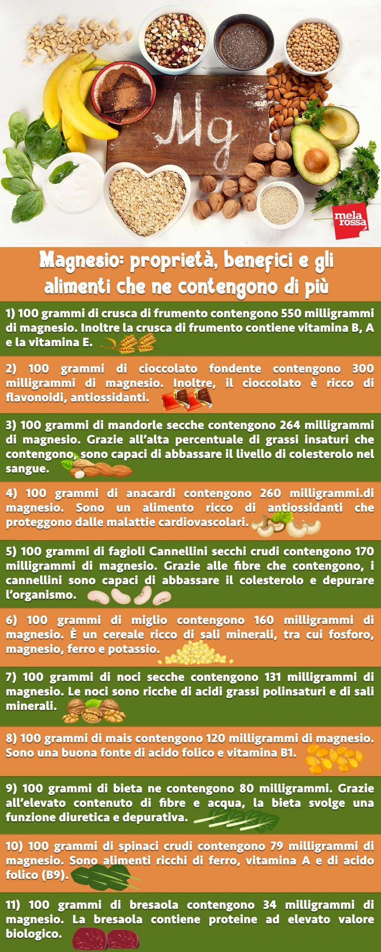 magnesio-alimenti