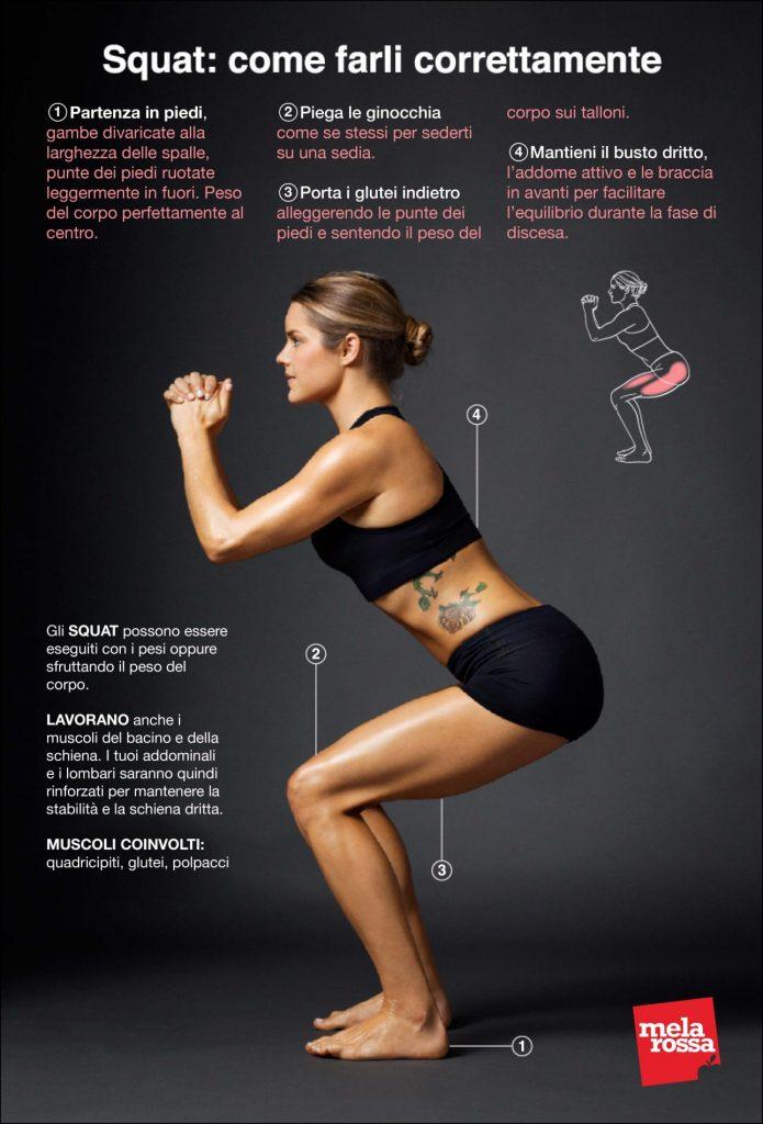 l'ultima tendenza fitness per tonificare glutei e gambe che sta spopolando sui social è il 30 days challenge squat! - Melarossa #dietamelarossa #challengesquat