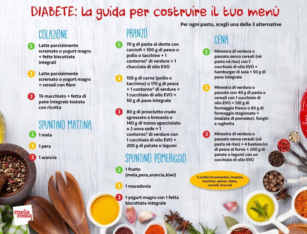 dieta per il diabete