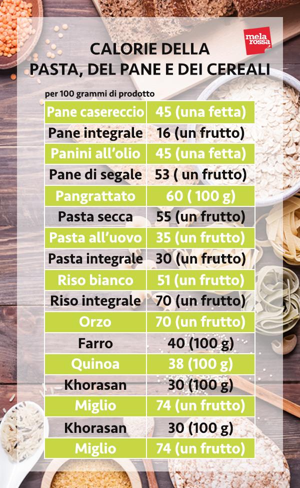 le calorie di pasta, pane, cereali e patate