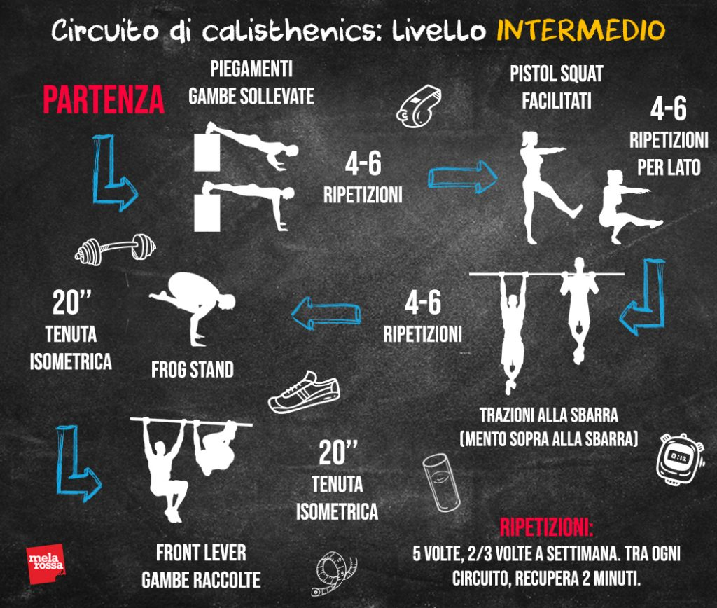 calisthenics: livello intermedio circuito
