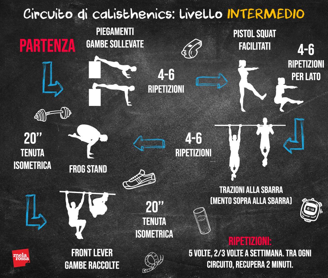 calisthenics: livello intermedio circuito