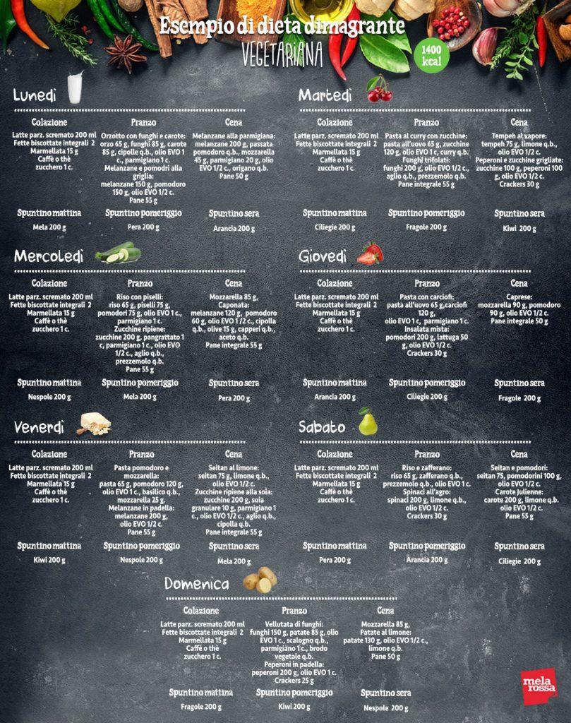 dieta vegetariana melarossa esempio 1500 calorie