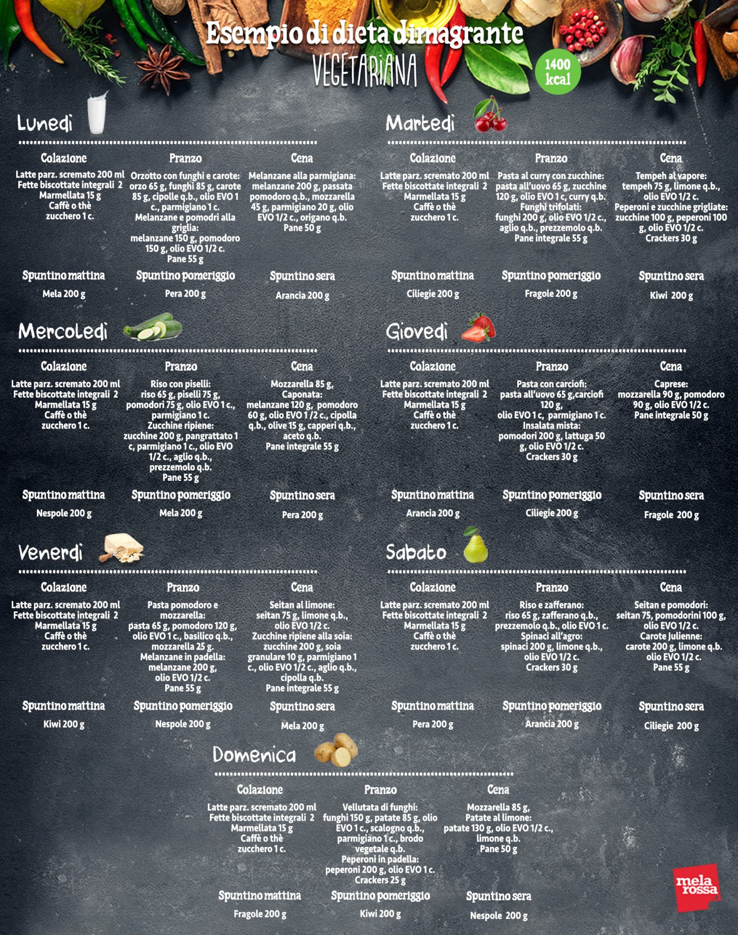 dieta vegetariana melarossa esempio di menu