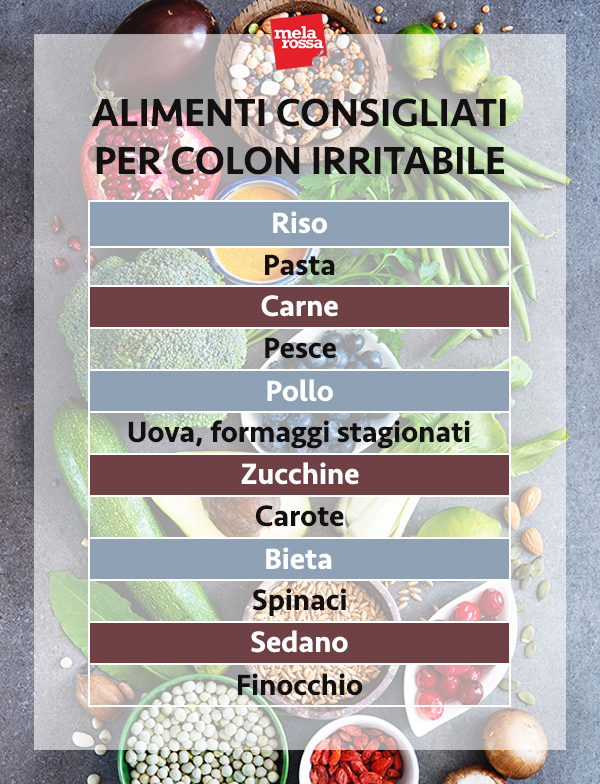 Tabella con alimenti sconsigliati per sindrome del colon irritabile