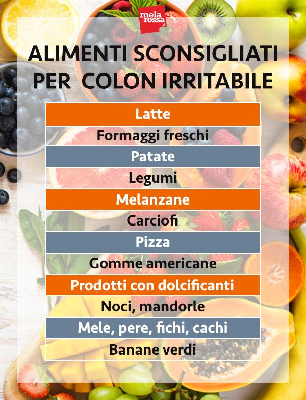 Tabella degli alimenti sconsigliati per la sindrome del colon irritabile
