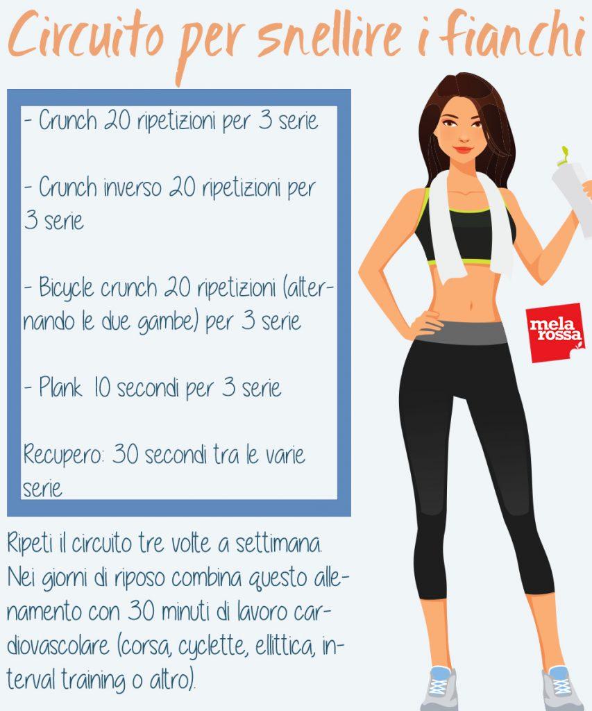 come perdere peso intorno ai fianchi e alla pancia