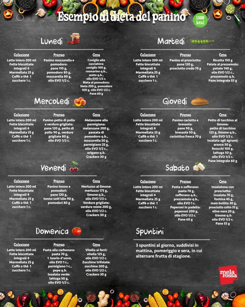 dieta del panino esempio di menù da 1500 calorie