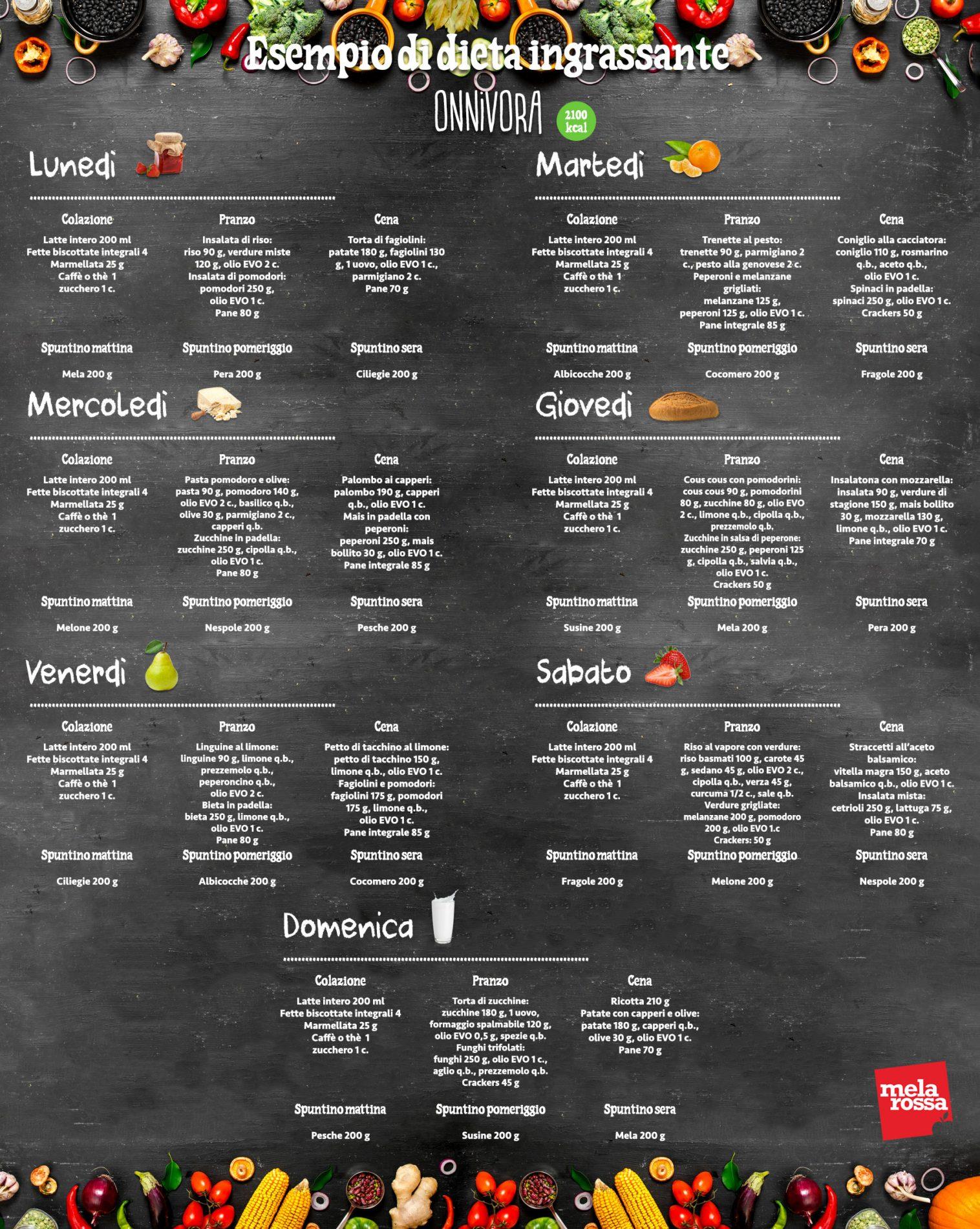 dieta per ingrassare: esempi di menu