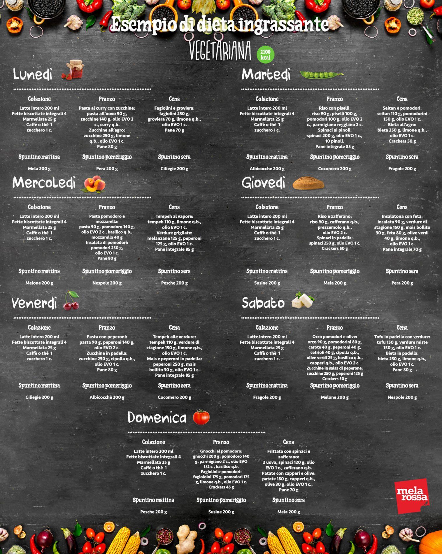 dieta per ingrassare vegetariana: esempi di menu
