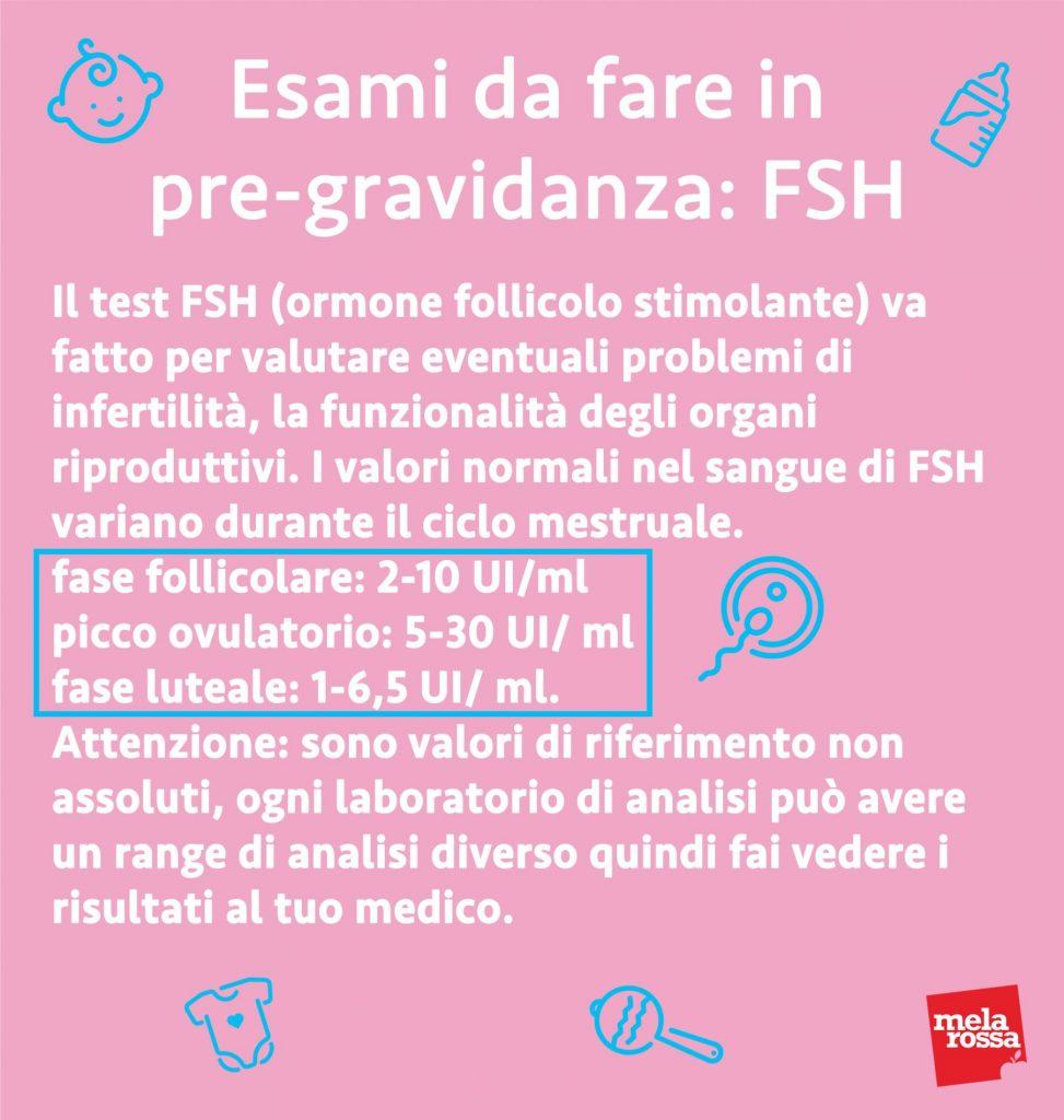 esami pre gravidanza: fsh