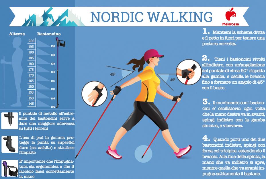 Nordic walking: tecnica e bastoncini