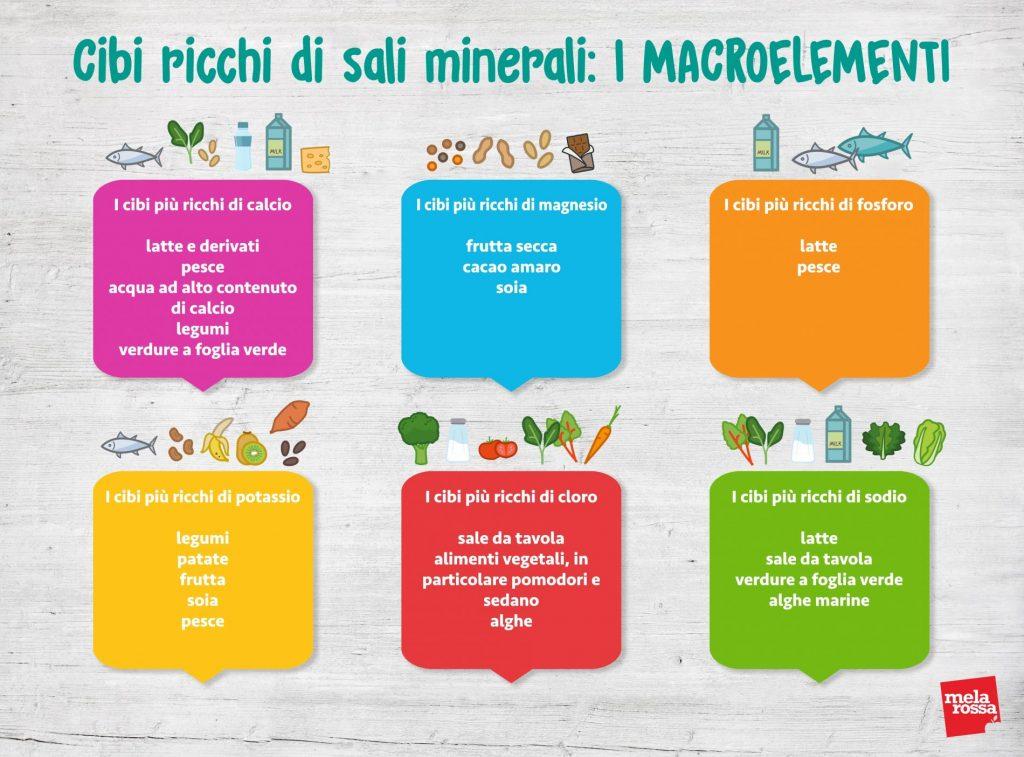 sali minerali: cibi ricchi di macroelementi