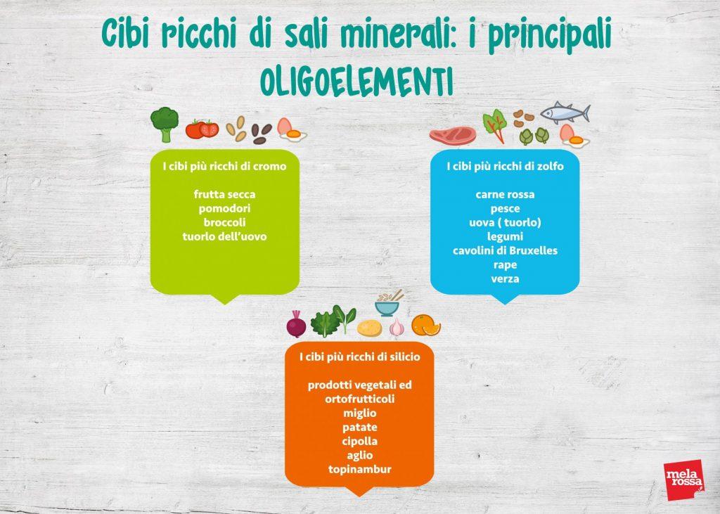 sali minerali: cibi ricchi di oligoelementi