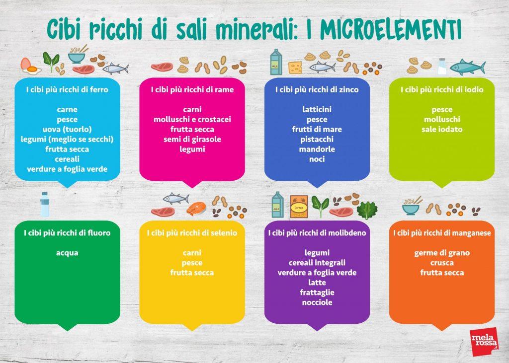 sali minerali: cibi ricchi di microelementi