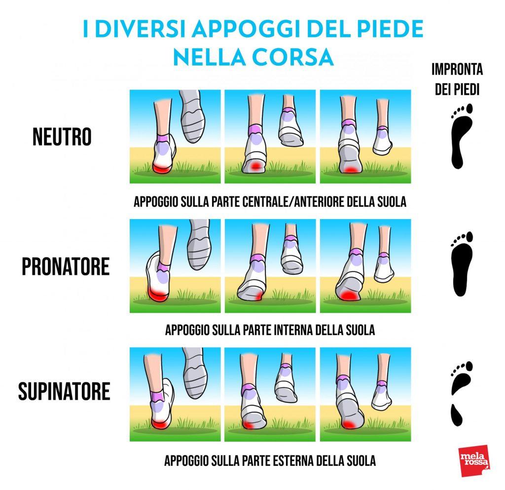trail running: come scegliere una scarpa