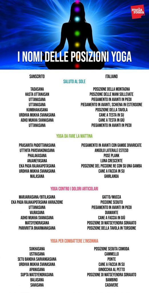 yoga: nome delle posizioni in italiano
