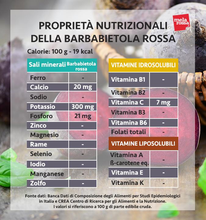 valori nutrizionali barbabietola rossa