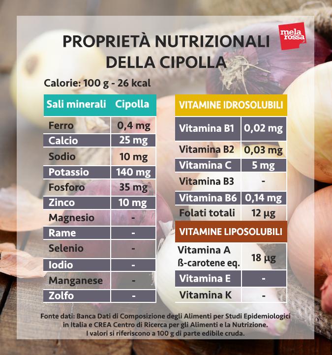 valori nutrizionali cipolla