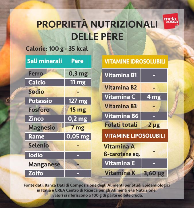valori nutrizionali pere