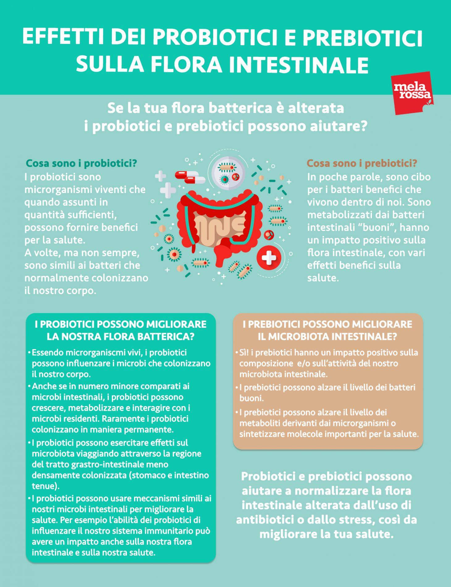 probiotici e flora intestinale