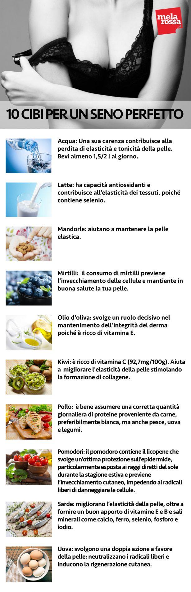 dieta per aumentare il seno: cibi
