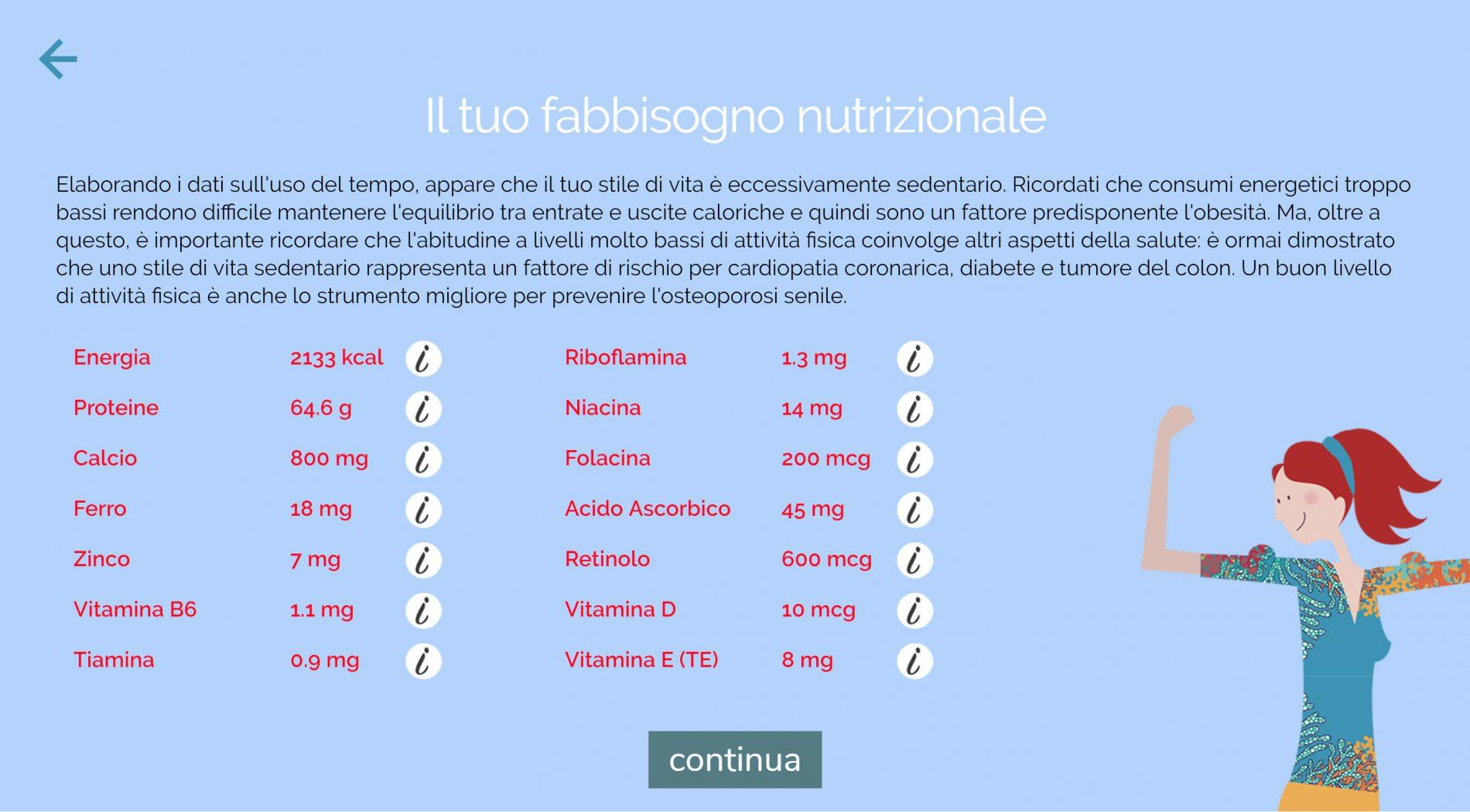 dieta melarossa iscrizione: fabbisogno nutrizionale