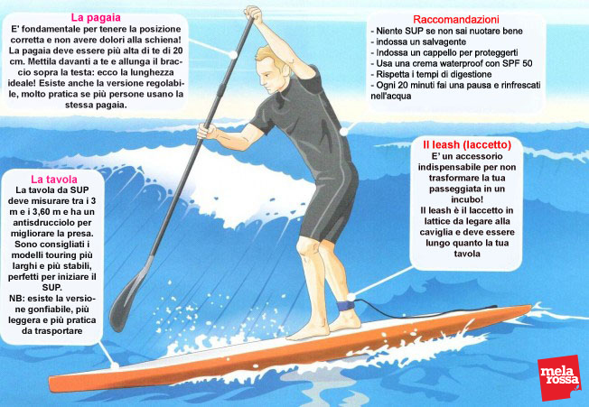 stand up paddle: materiale