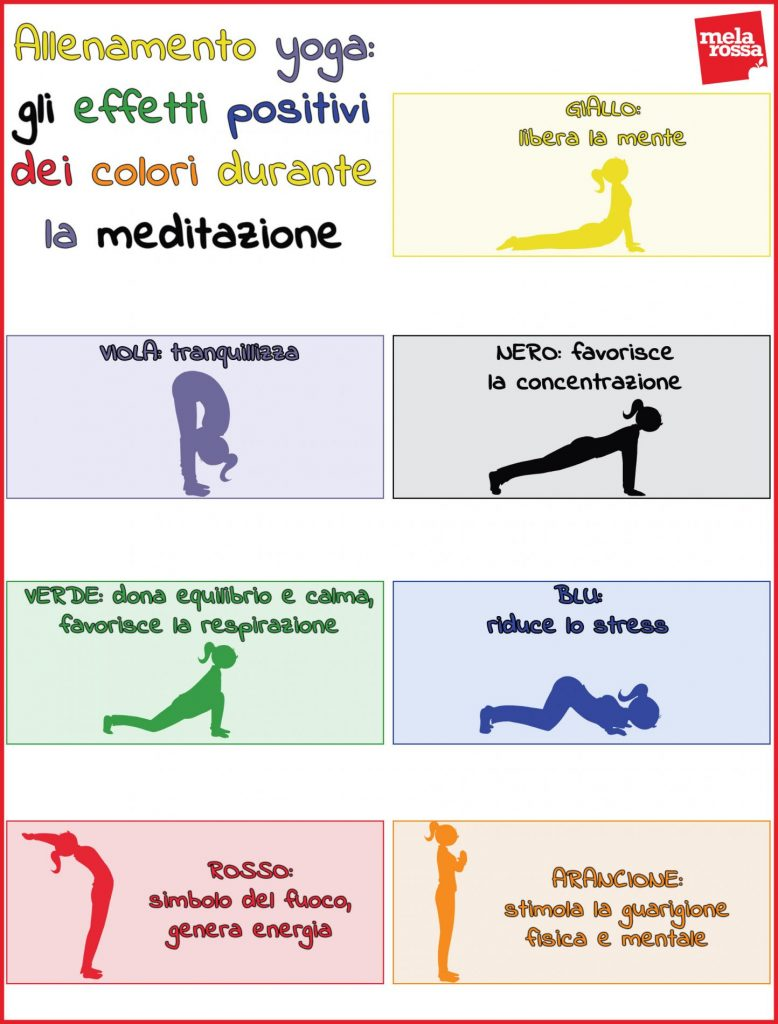 allenamento yoga: i colori e gli effetti positivi sulla meditazione