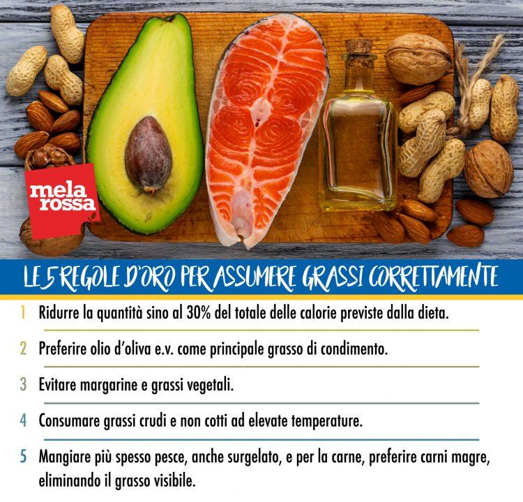 cuore sano: limita i grassi