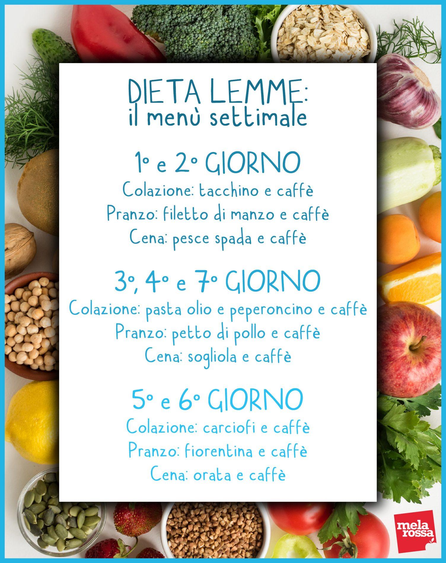 dieta Lemme: esempio di menù settimanale