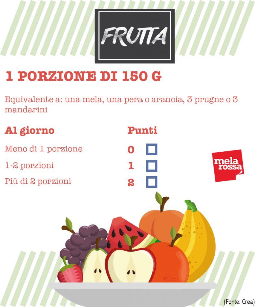 dieta mediterranea test aderenza: consumo frutta