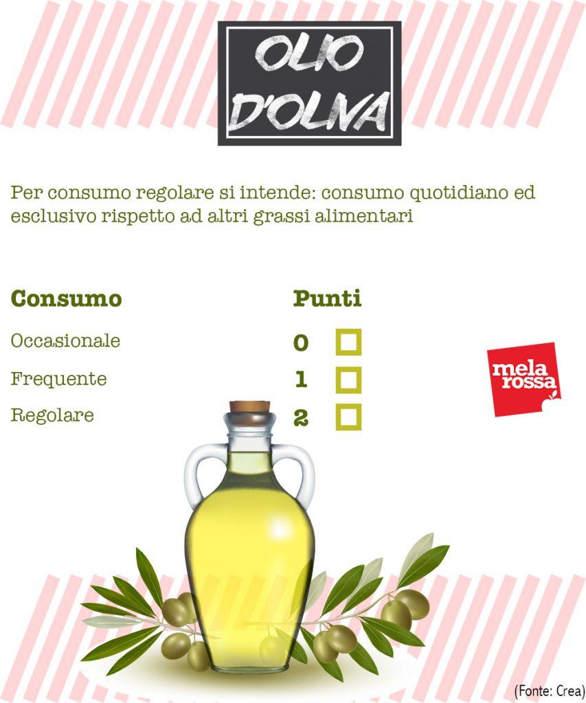 dieta mediterranea valutazione aderenza: consumo olio