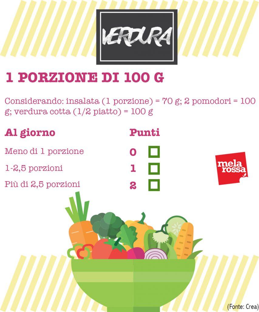 dieta mediterranea valutazione aderenza: consumo verdura