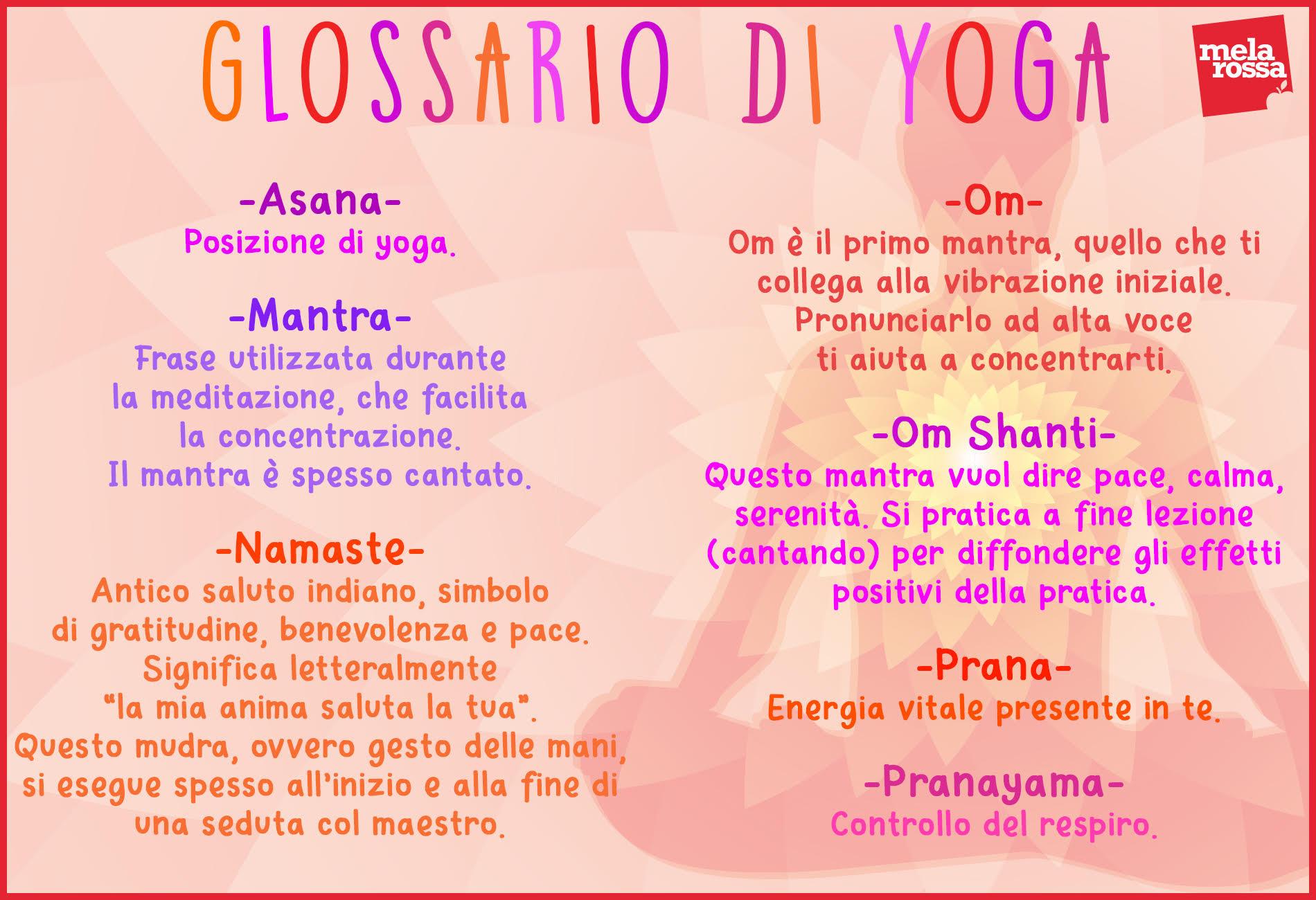 yoga: glossario