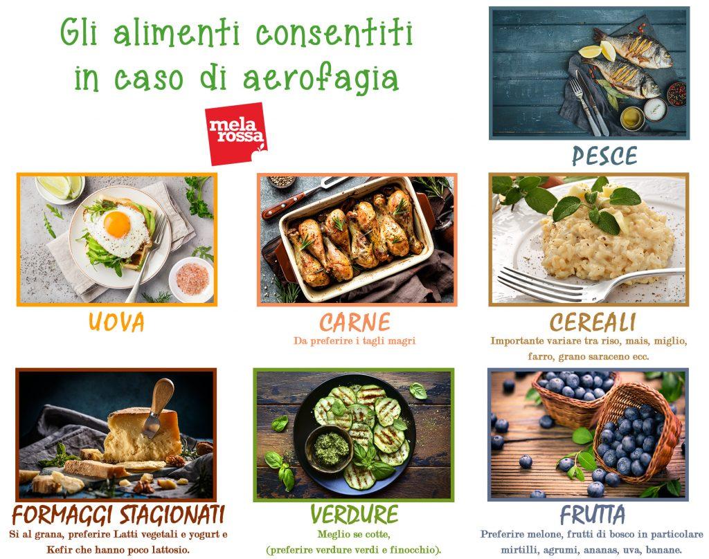 aerofagia: alimenti consentiti