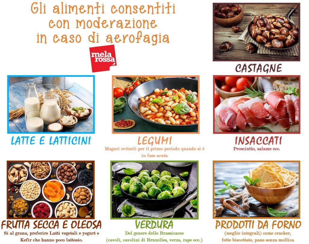 aerofagia: alimenti da consumare con moderazione