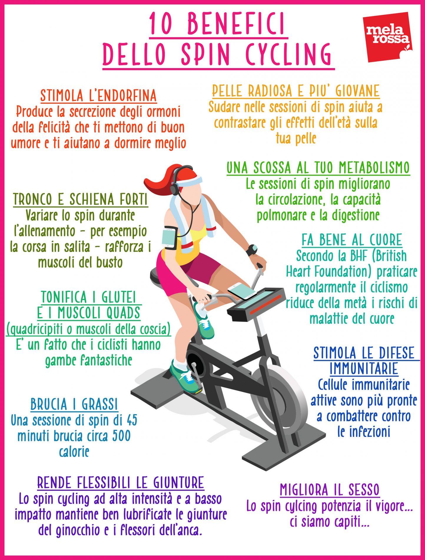 benefici dello spinning