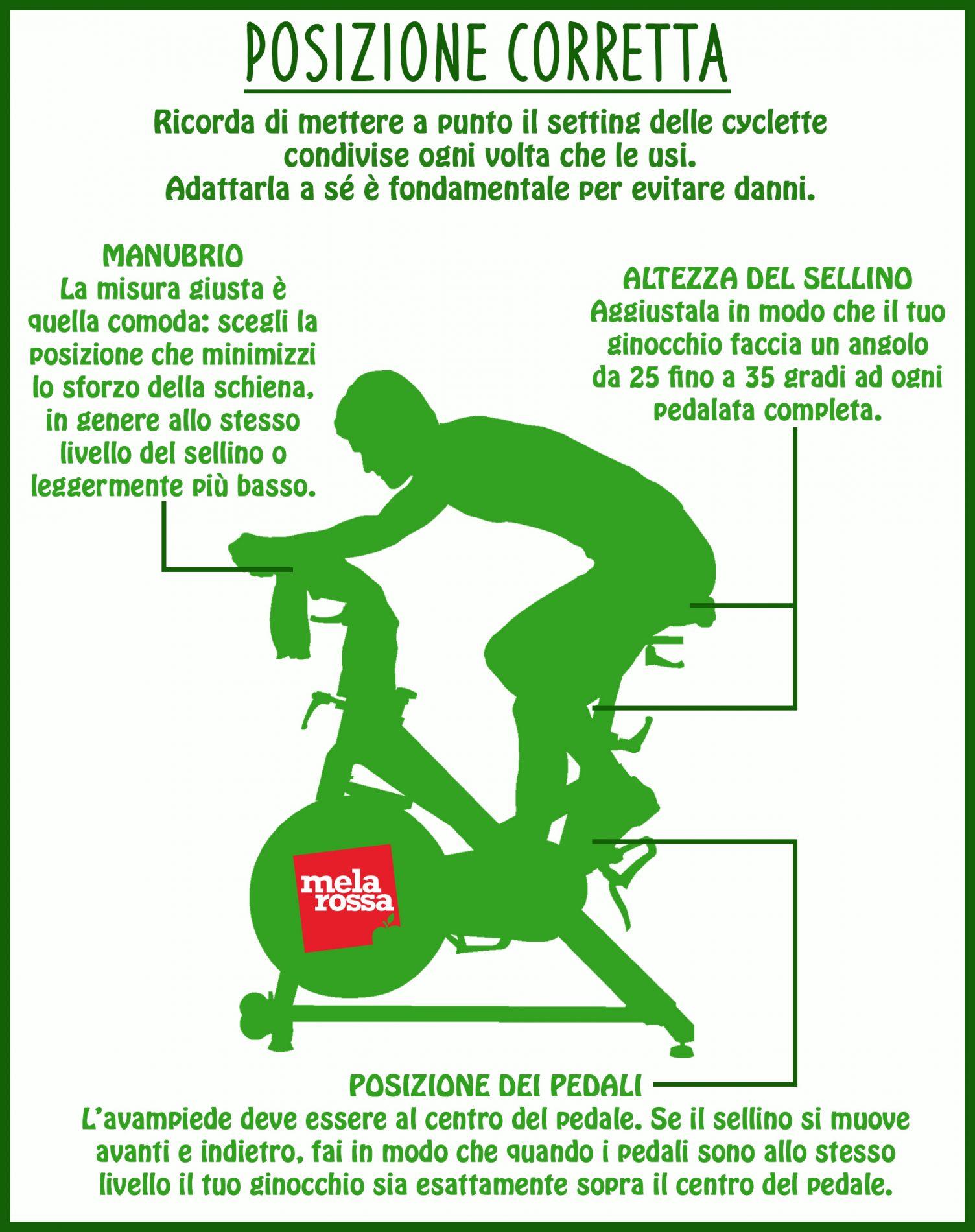 posizione corretta sulla spin bike
