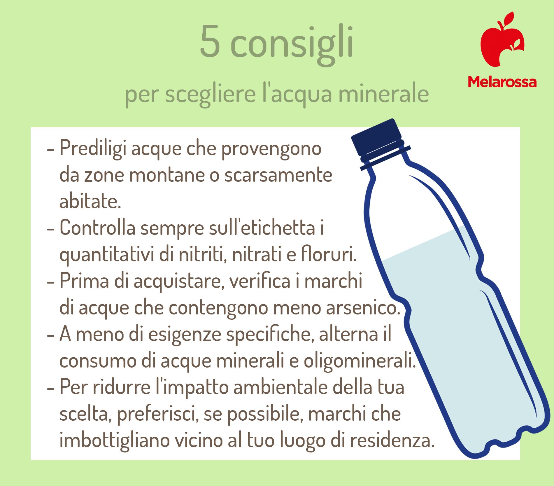 acqua minerale: consigli per sceglierla