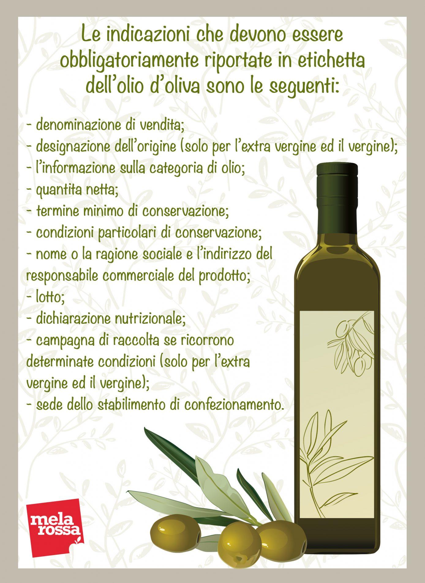 olio d'oliva: etichettatura