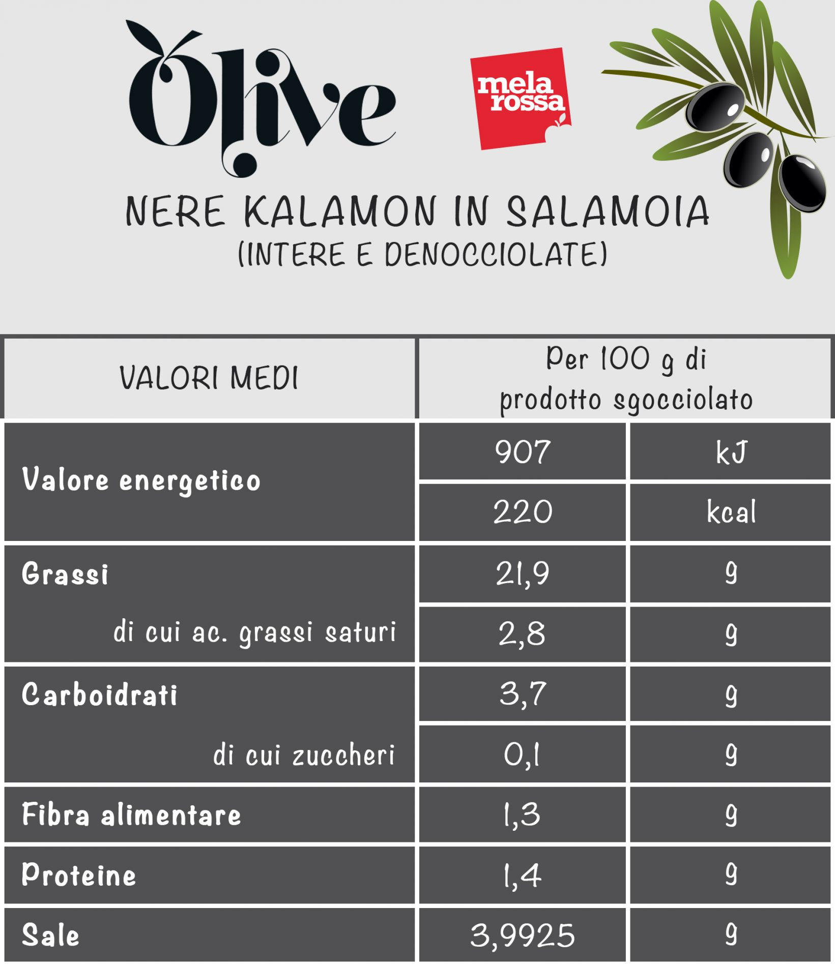 olive nere: calorie