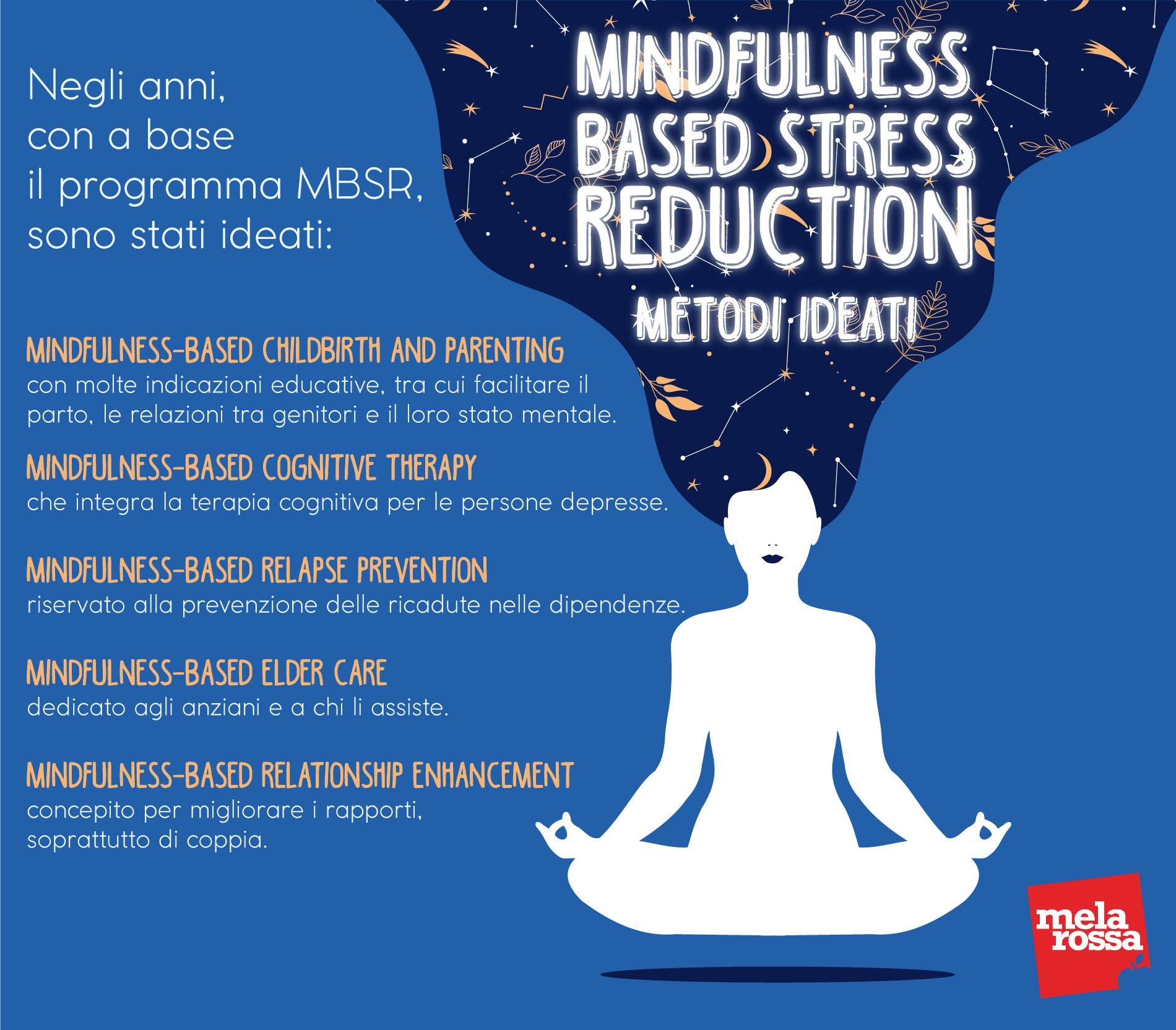 mindfulness: metodi ideati