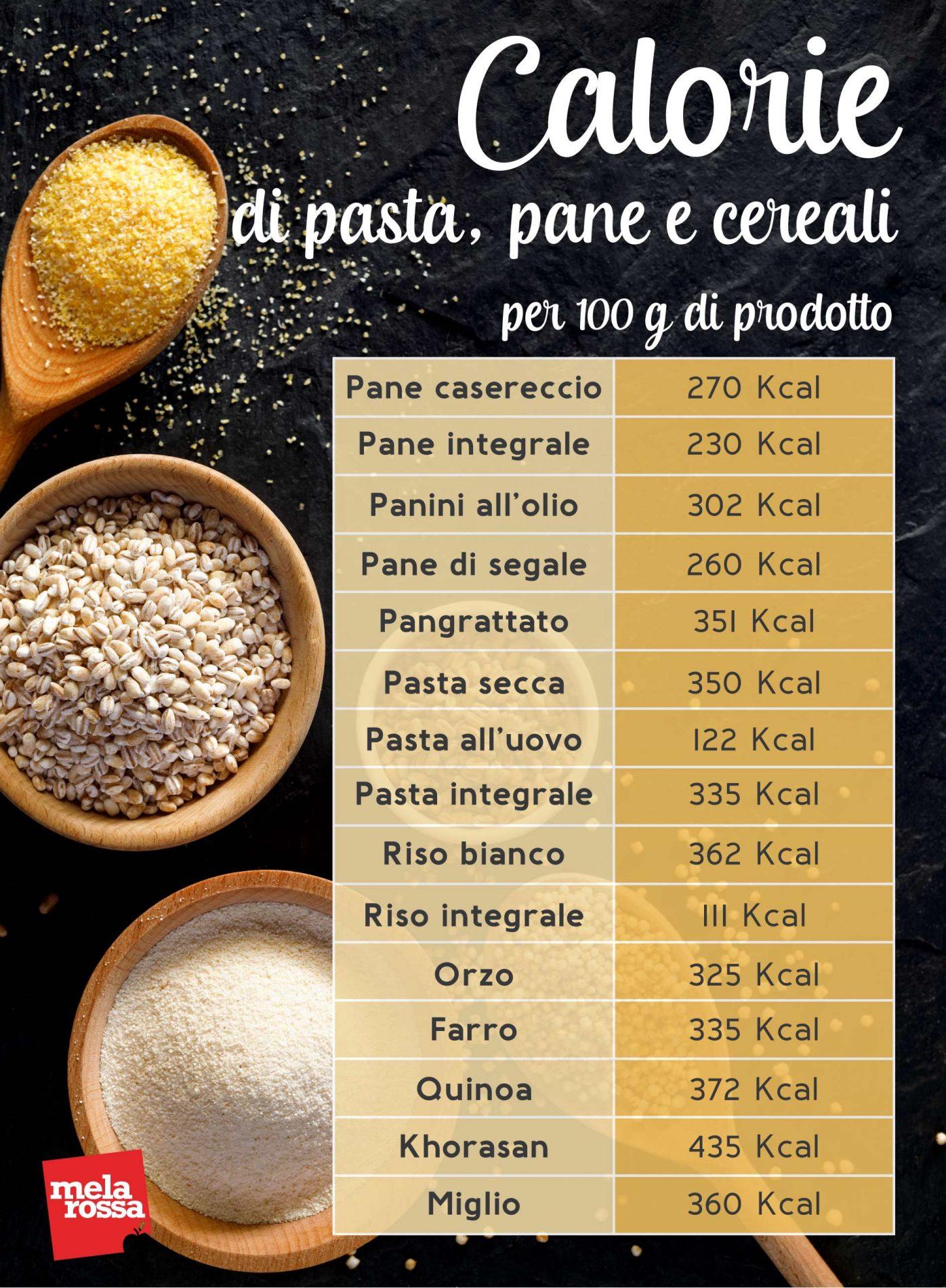 calorie del pane e cereali