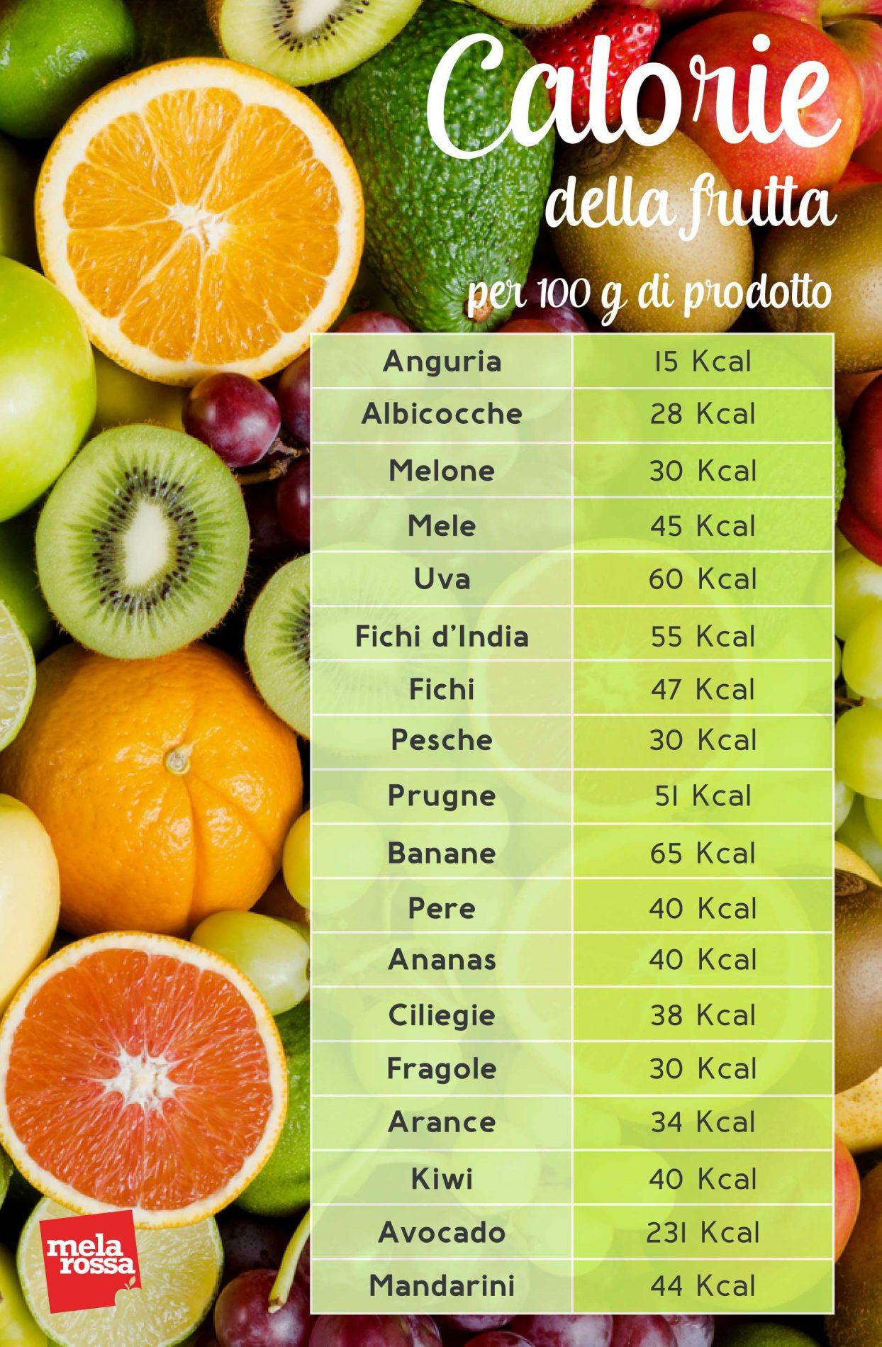 calorie della frutta