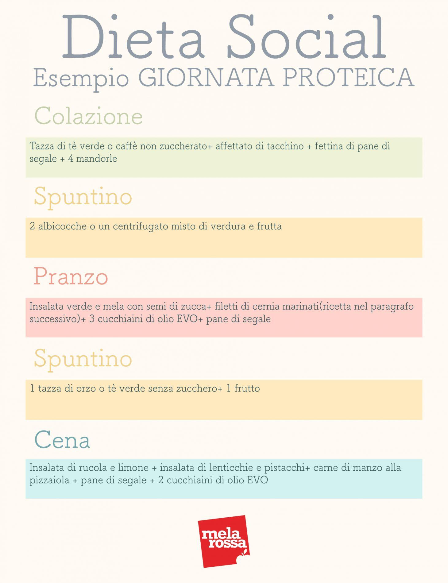 dieta social: esempio di menu proteico